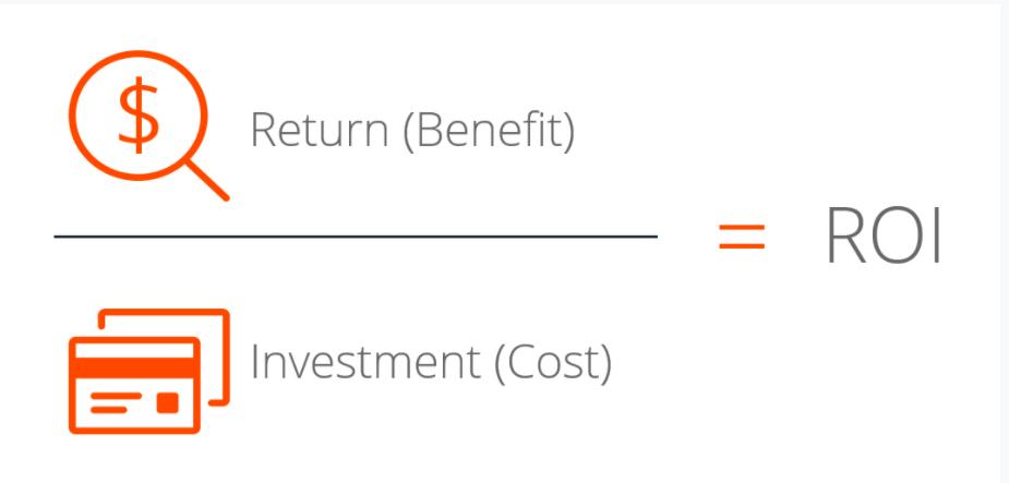 return/investment=ROI
